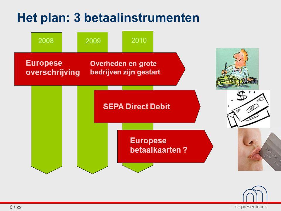Une présentation 5 / xx Het plan: 3 betaalinstrumenten 2008 2010 Europese overschrijving Overheden en grote bedrijven zijn gestart SEPA Direct Debit Europese betaalkaarten .