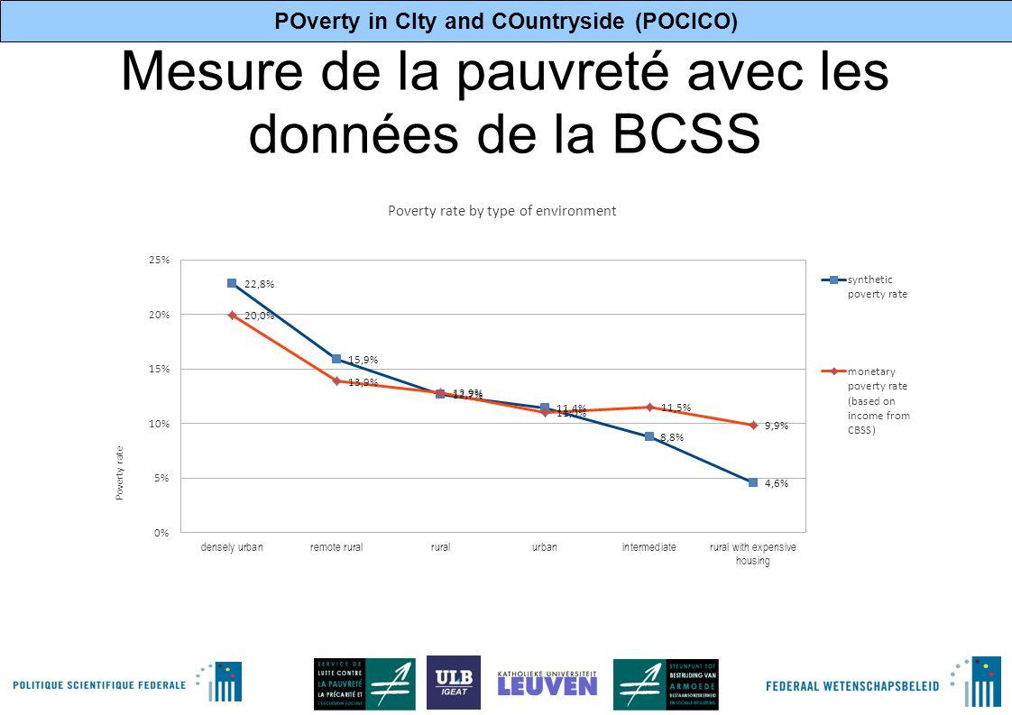 POverty in CIty and COuntryside (POCICO) 15 Mesure de la pauvreté avec les données de la BCSS