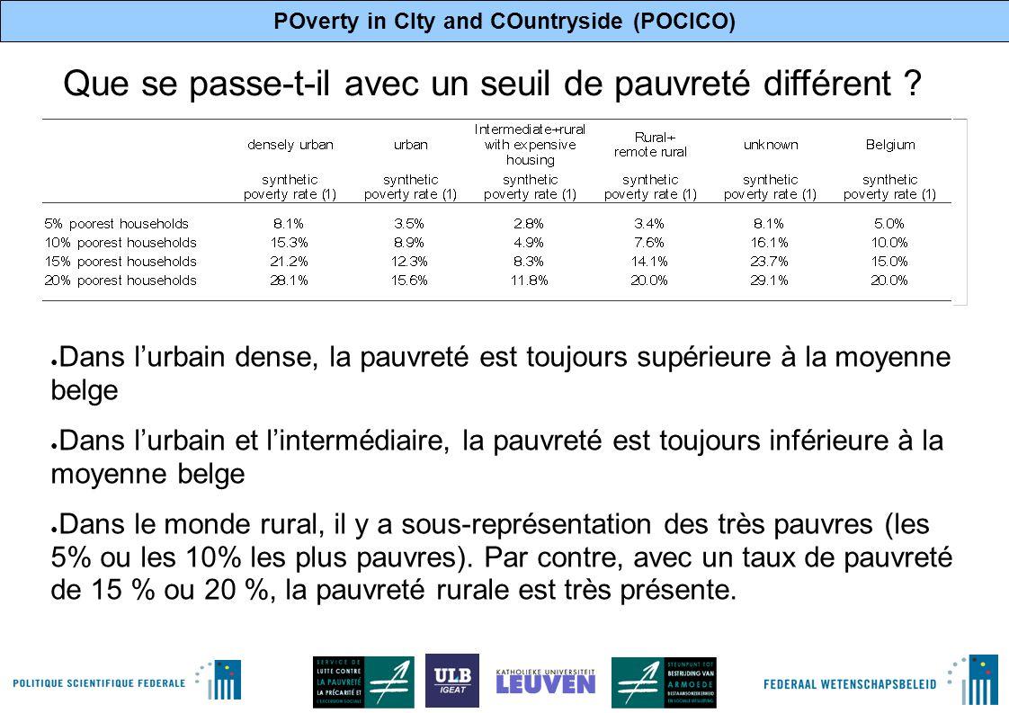 POverty in CIty and COuntryside (POCICO) 9 ● Dans l'urbain dense, la pauvreté est toujours supérieure à la moyenne belge ● Dans l'urbain et l'intermédiaire, la pauvreté est toujours inférieure à la moyenne belge ● Dans le monde rural, il y a sous-représentation des très pauvres (les 5% ou les 10% les plus pauvres).