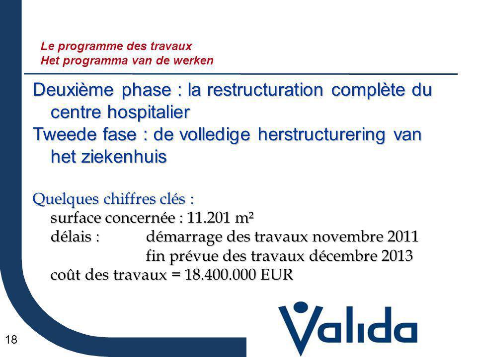 18 Deuxième phase : la restructuration complète du centre hospitalier Tweede fase : de volledige herstructurering van het ziekenhuis Quelques chiffres
