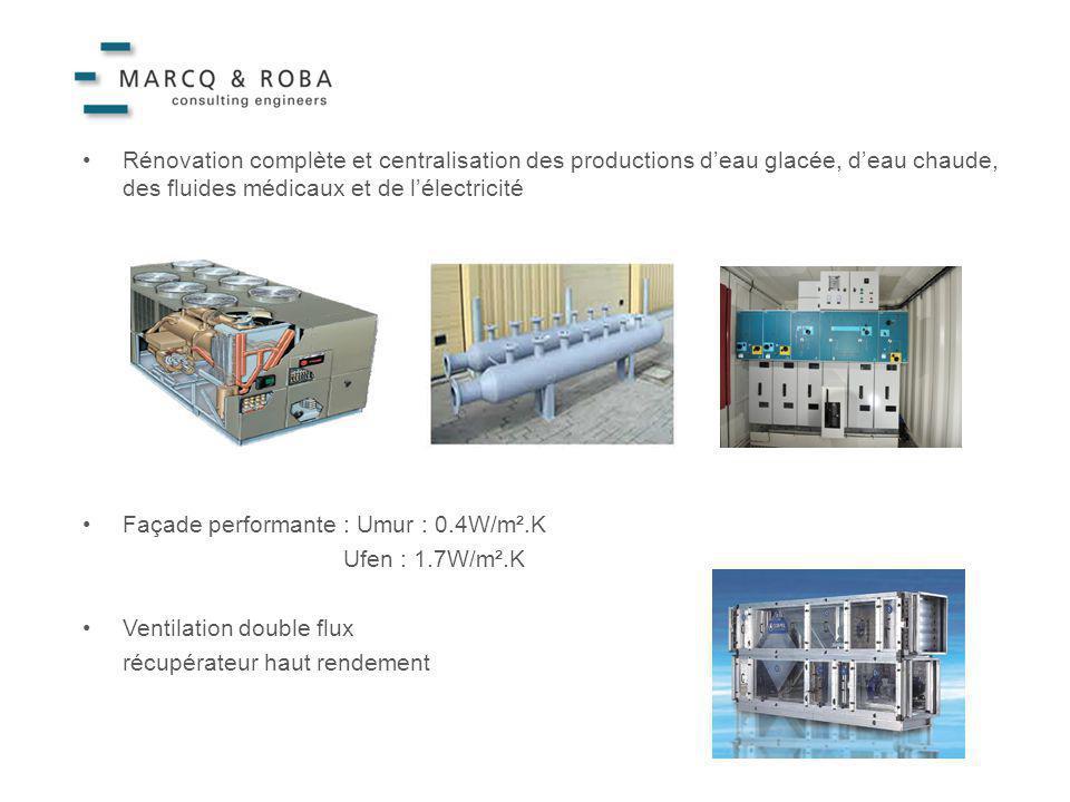 Rénovation complète et centralisation des productions d'eau glacée, d'eau chaude, des fluides médicaux et de l'électricité Façade performante : Umur : 0.4W/m².K Ufen : 1.7W/m².K Ventilation double flux récupérateur haut rendement