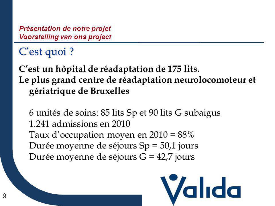 9 C'est quoi ? C'est un hôpital de réadaptation de 175 lits. Le plus grand centre de réadaptation neurolocomoteur et gériatrique de Bruxelles 6 unités