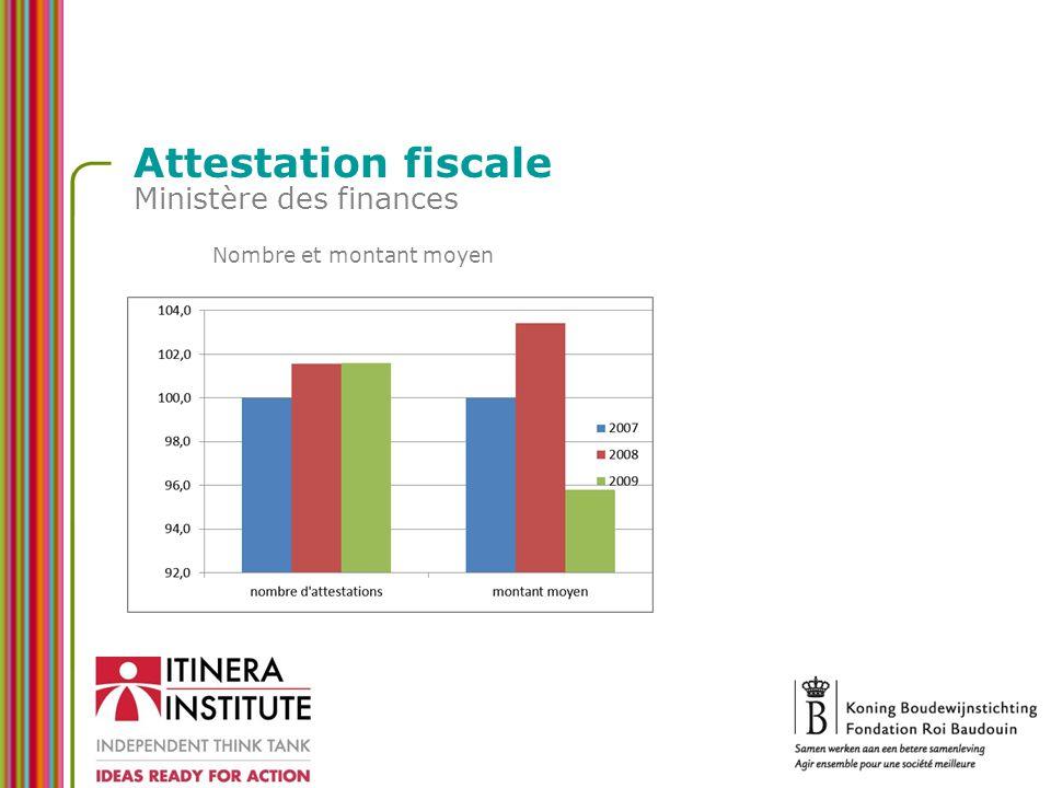 Attestation fiscale Ministère des finances Nombre et montant moyen