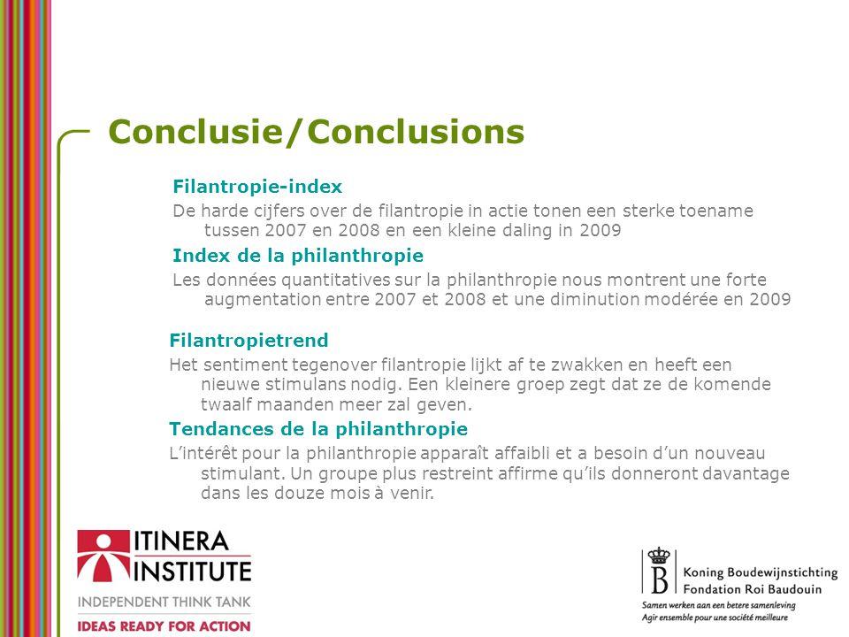 Conclusie/Conclusions Filantropie-index De harde cijfers over de filantropie in actie tonen een sterke toename tussen 2007 en 2008 en een kleine dalin