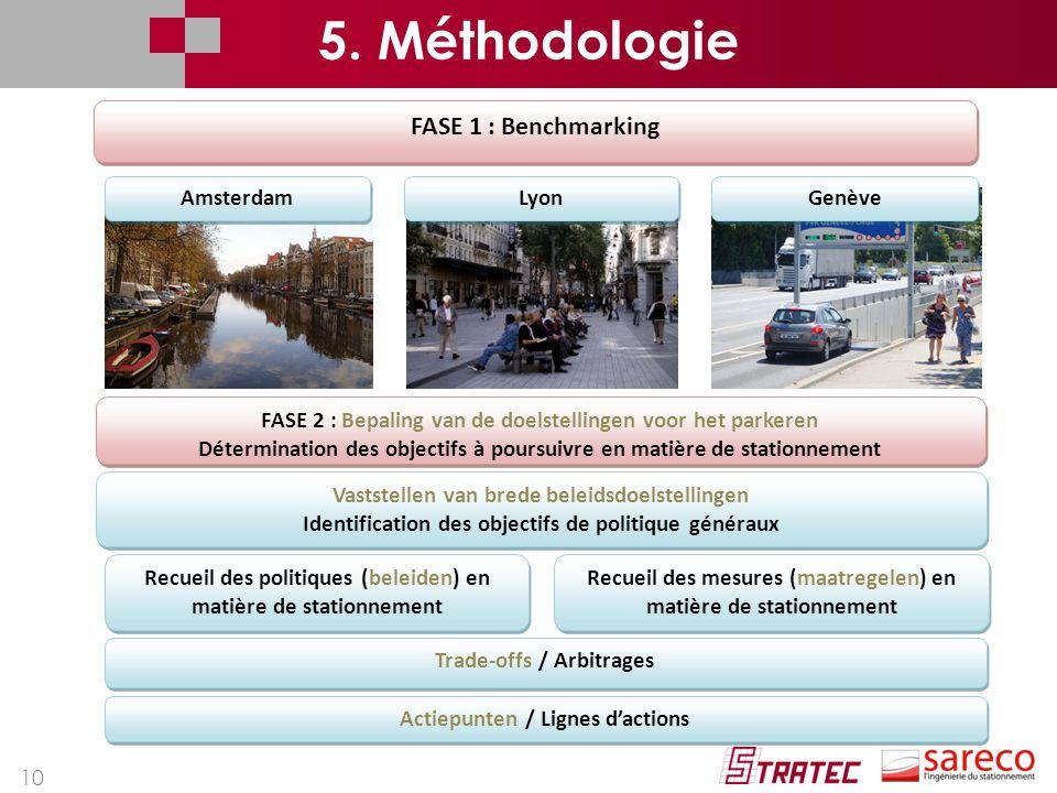 10 FASE 2 : Bepaling van de doelstellingen voor het parkeren Détermination des objectifs à poursuivre en matière de stationnement FASE 2 : Bepaling va