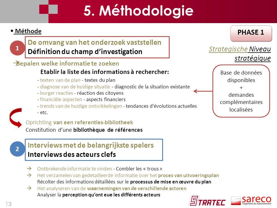 13  Méthode PHASE 1 1 De omvang van het onderzoek vaststellen Définition du champ d'investigation  Bepalen welke informatie te zoeken Etablir la lis
