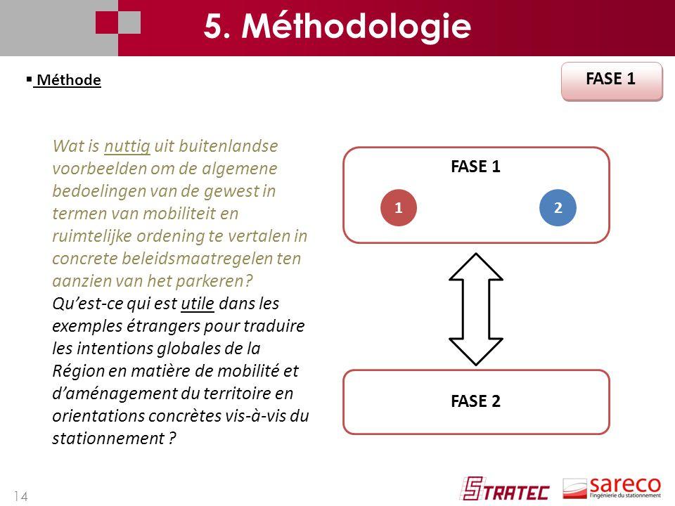 14  Méthode FASE 1 FASE 2 FASE 1 12 Wat is nuttig uit buitenlandse voorbeelden om de algemene bedoelingen van de gewest in termen van mobiliteit en ruimtelijke ordening te vertalen in concrete beleidsmaatregelen ten aanzien van het parkeren.