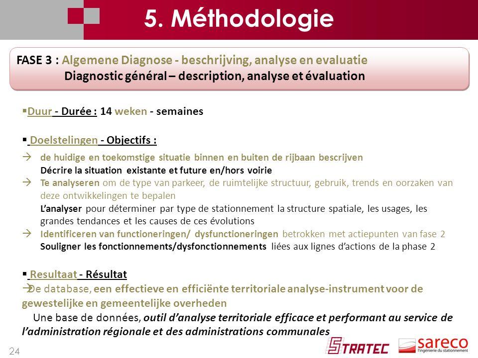 24 FASE 3 : Algemene Diagnose - beschrijving, analyse en evaluatie Diagnostic général – description, analyse et évaluation FASE 3 : Algemene Diagnose