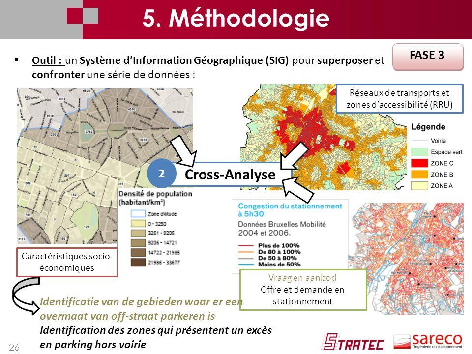 26  Outil : un Système d'Information Géographique (SIG) pour superposer et confronter une série de données : Caractéristiques socio- économiques Rése