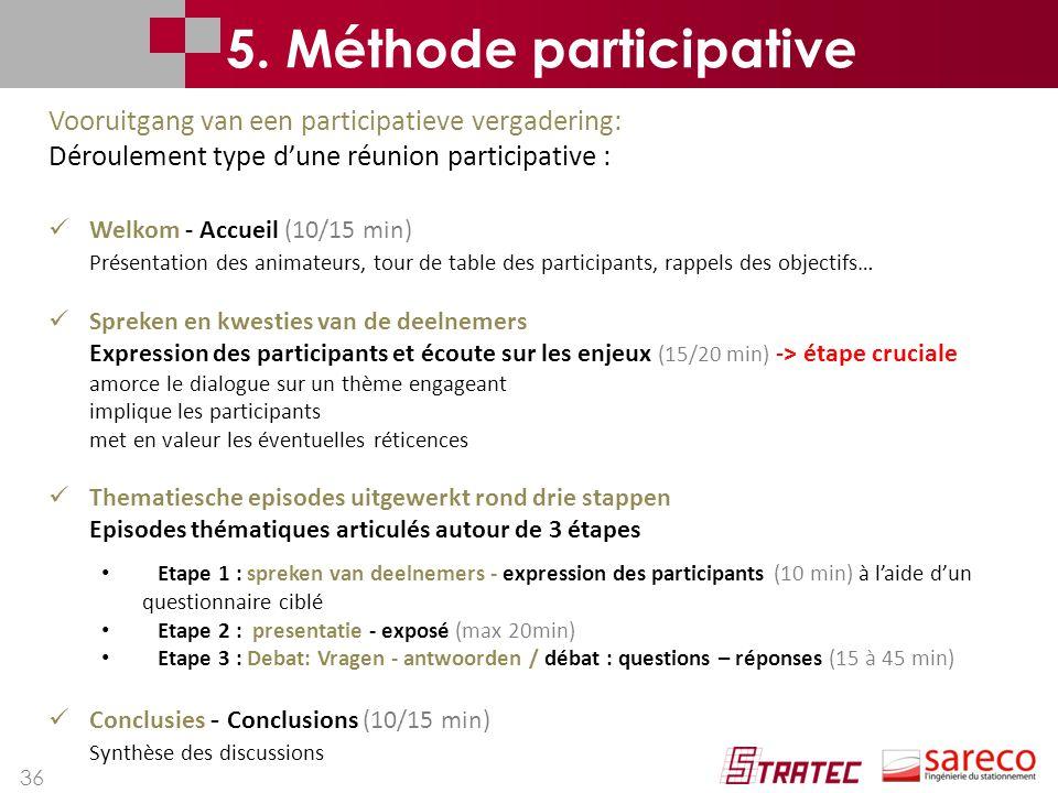 36 Vooruitgang van een participatieve vergadering: Déroulement type d'une réunion participative : Welkom - Accueil (10/15 min) Présentation des animat