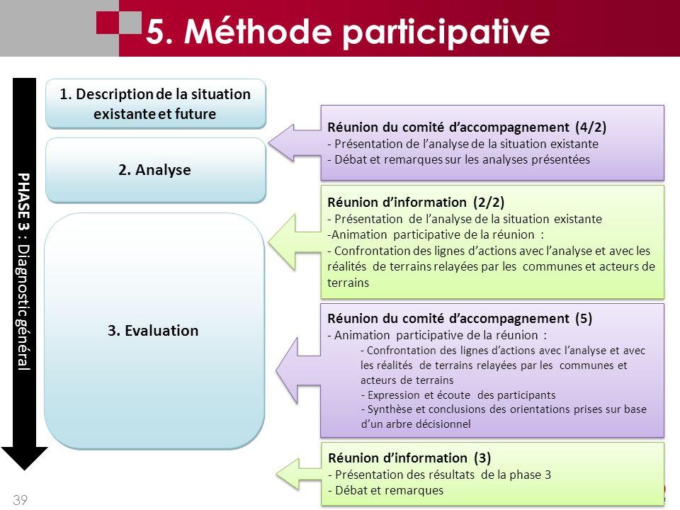 39 1. Description de la situation existante et future 2. Analyse 3. Evaluation Réunion du comité d'accompagnement (5) - Animation participative de la