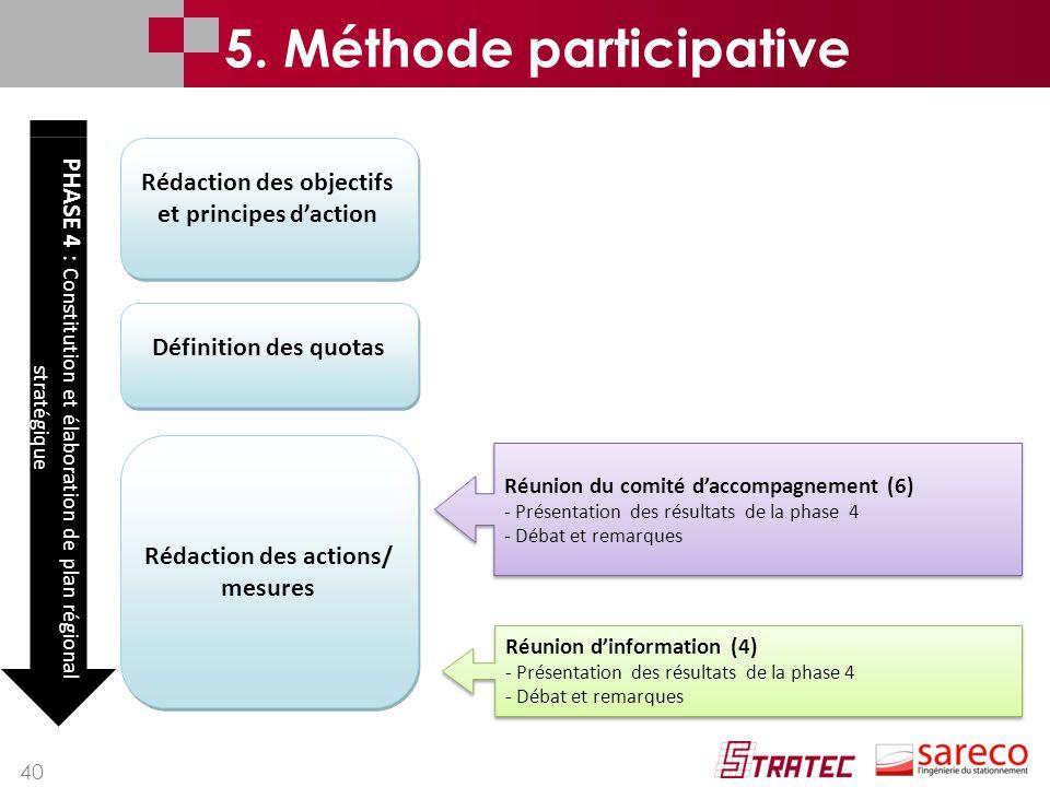 40 Rédaction des objectifs et principes d'action Définition des quotas Rédaction des actions/ mesures Réunion du comité d'accompagnement (6) - Présent