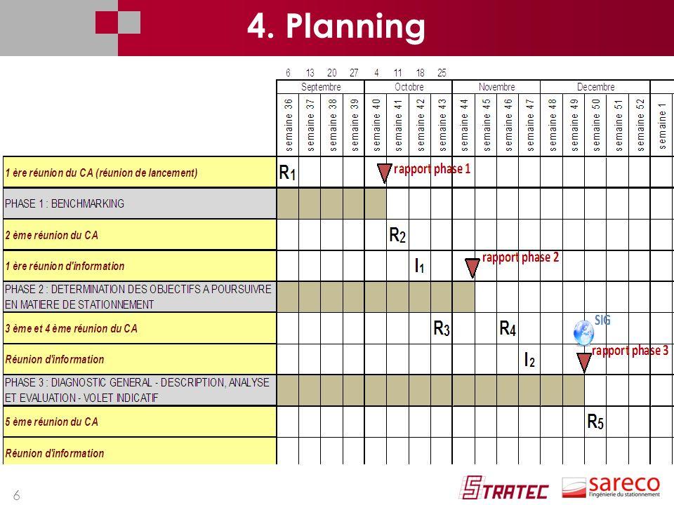 6 4. Planning