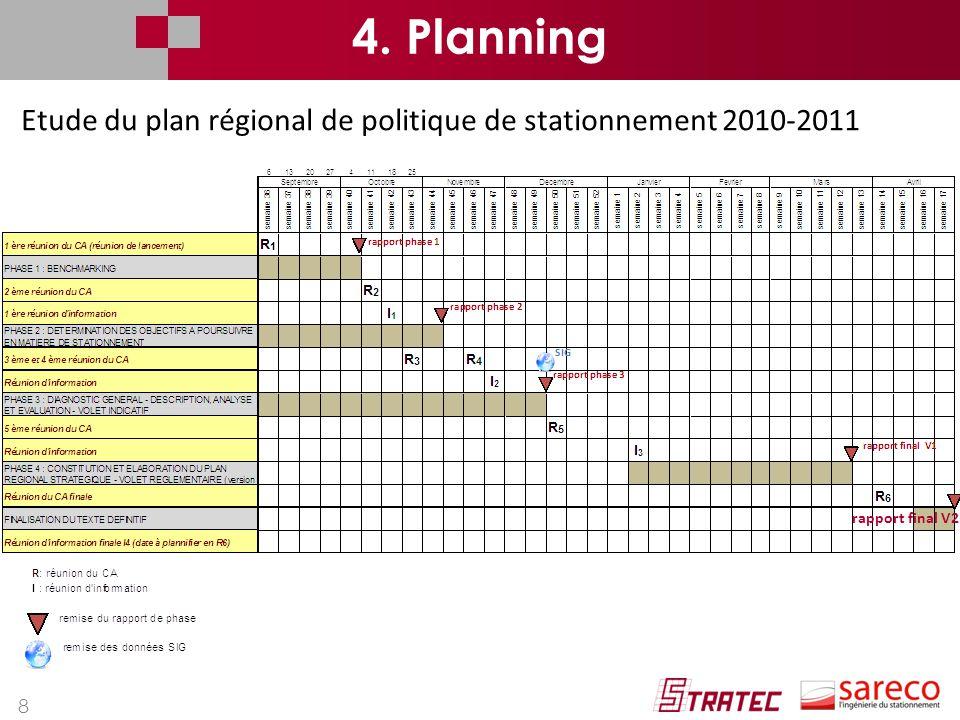 8 rapport final V2 Etude du plan régional de politique de stationnement 2010-2011