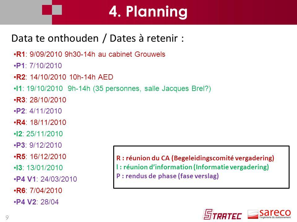9 R1: 9/09/2010 9h30-14h au cabinet Grouwels P1: 7/10/2010 R2: 14/10/2010 10h-14h AED I1: 19/10/2010 9h-14h (35 personnes, salle Jacques Brel?) R3: 28