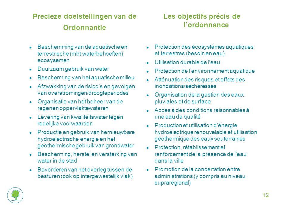 Precieze doelstellingen van de Ordonnantie ● Beschemming van de aquatische en terrestrische (mbt waterbehoeften) ecosysemen ● Duurzaam gebruik van water ● Bescherming van het aquatische milieu ● Afzwakking van de risico's en gevolgen van overstromingen/droogteperiodes ● Organisatie van het beheer van de regenen oppervlaktewateren ● Levering van kwaliteitswater tegen redelijke voorwaarden ● Productie en gebruik van hernieuwbare hydroelectrische energie en het geothermische gebruik van grondwater ● Bescherming, herstel en versterking van water in de stad ● Bevorderen van het overleg tussen de besturen (ook op intergewestelijk vlak) Les objectifs précis de l'ordonnance ● Protection des écosystèmes aquatiques et terrestres (besoin en eau) ● Utilisation durable de l'eau ● Protection de l'environnement aquatique ● Atténuation des risques et effets des inondations/sécheresses ● Organisation de la gestion des eaux pluviales et de surface ● Accès à des conditions raisonnables à une eau de qualité ● Production et utilisation d'énergie hydroélectrique renouvelable et utilisation géothermique des eaux souterraines ● Protection, rétablissement et renforcement de la présence de l'eau dans la ville ● Promotion de la concertation entre administrations (y compris au niveau suprarégional) 12