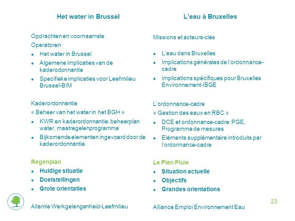 Het water in Brussel Opdrachten en voornaamste Operatoren ● Het water in Brussel ● Algemene implicaties van de kaderodonnantie ● Specifieke implicaties voor Leefmilieu Brussel-BIM Kaderordonnantie « Beheer van het water in het BGH » ● KWR en kaderordonnantie: beheerplan water, maatregelenprogramma ● Bijkomende elementen ingevoerd door de kaderordonnantie Regenplan ● Huidige situatie ● Doelstellingen ● Grote orientaties Allantie Werkgelengenheid-Leefmilieu L'eau à Bruxelles Missions et acteurs-clés ● L'eau dans Bruxelles ● Implications générales de l'ordonnance- cadre ● Implications spécifiques pour Bruxelles Environnement-IBGE L'ordonnance-cadre « Gestion des eaux en RBC » ● DCE et ordonnance-cadre: PGE, Programme de mesures ● Eléments supplémentaire introduits par l'ordonnance-cadre Le Plan Pluie ● Situation actuelle ● Objectifs ● Grandes orientations Alliance Emploi Environnement Eau 23