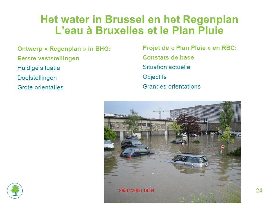 Het water in Brussel en het Regenplan L'eau à Bruxelles et le Plan Pluie Ontwerp « Regenplan » in BHG: Eerste vaststellingen Huidige situatie Doelstellingen Grote orientaties Projet de « Plan Pluie » en RBC: Constats de base Situation actuelle Objectifs Grandes orientations 24