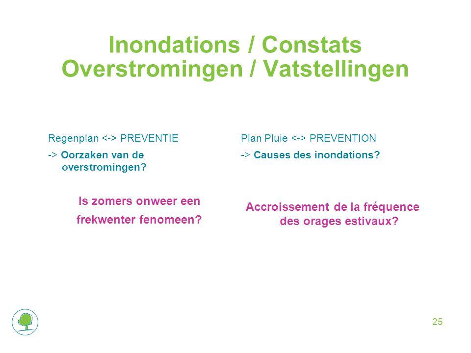 Inondations / Constats Overstromingen / Vatstellingen Regenplan PREVENTIE -> Oorzaken van de overstromingen.