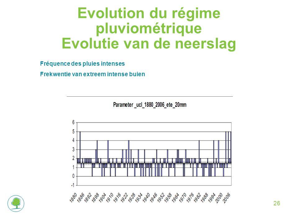 Evolution du régime pluviométrique Evolutie van de neerslag Fréquence des pluies intenses Frekwentie van extreem intense buien 26