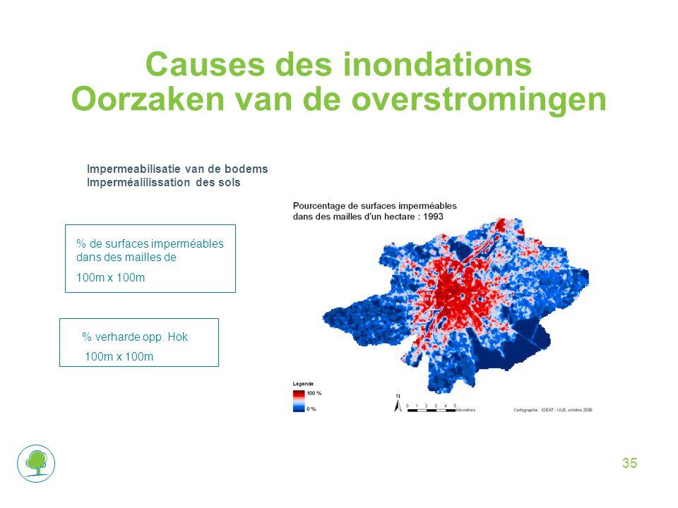 Causes des inondations Oorzaken van de overstromingen Impermeabilisatie van de bodems Imperméalilissation des sols % de surfaces imperméables dans des mailles de 100m x 100m % verharde opp.