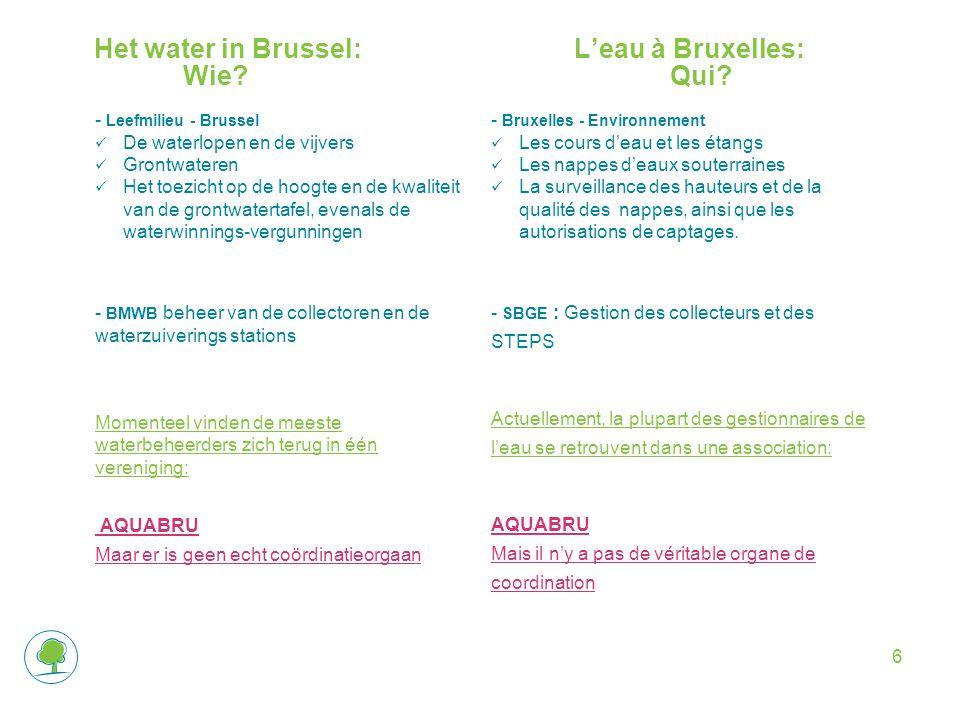 6 Het water in Brussel:L'eau à Bruxelles: Wie Qui.