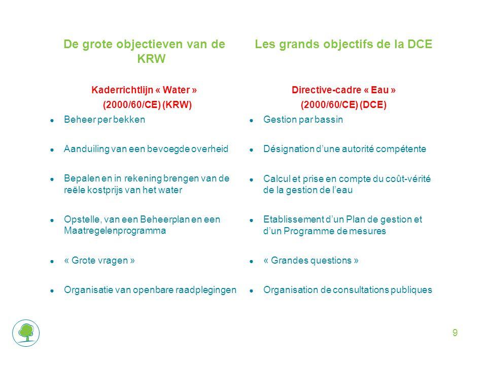 De grote objectieven van de KRW Kaderrichtlijn « Water » (2000/60/CE) (KRW) ● Beheer per bekken ● Aanduiling van een bevoegde overheid ● Bepalen en in rekening brengen van de reële kostprijs van het water ● Opstelle, van een Beheerplan en een Maatregelenprogramma ● « Grote vragen » ● Organisatie van openbare raadplegingen Les grands objectifs de la DCE Directive-cadre « Eau » (2000/60/CE) (DCE) ● Gestion par bassin ● Désignation d'une autorité compétente ● Calcul et prise en compte du coût-vérité de la gestion de l'eau ● Etablissement d'un Plan de gestion et d'un Programme de mesures ● « Grandes questions » ● Organisation de consultations publiques 9
