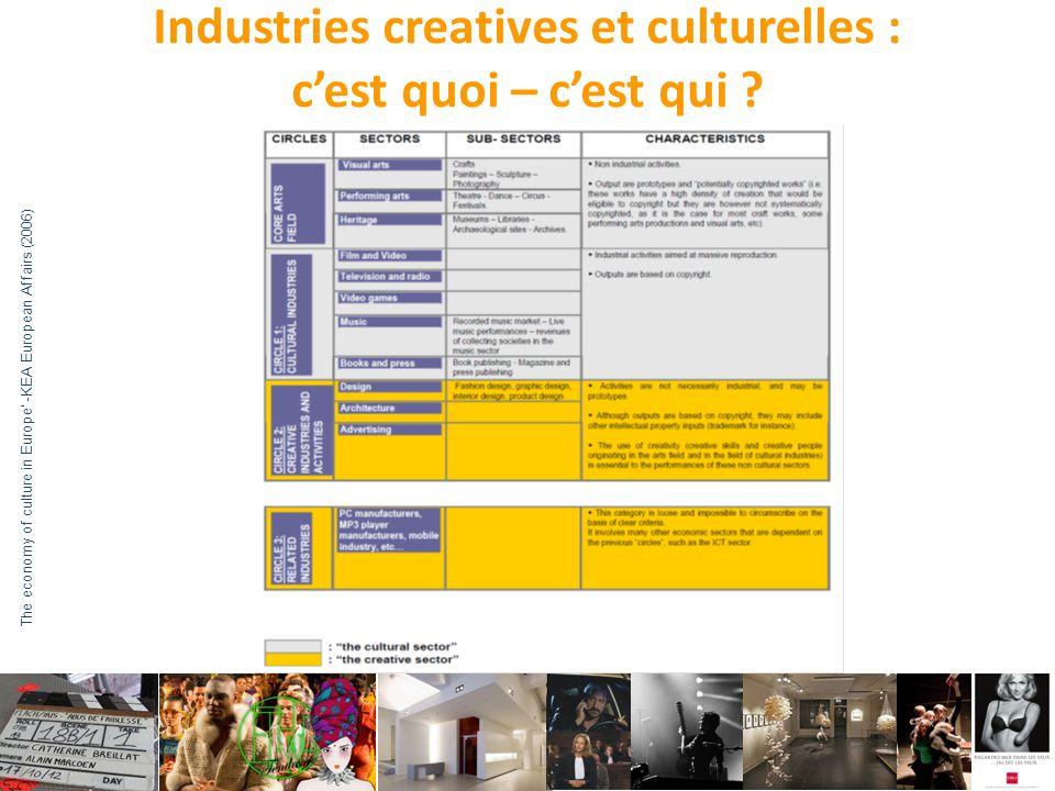 Historique 2011 : Etude réalisée par Idéa Consult sur demande de la CCM : Le secteur des industries culturelles et créatives dans la Région de Bruxelles-Capitale Objet : le livre vert européen à Bruxelles : quid .