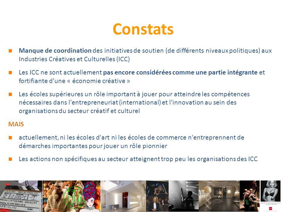 Recommandations à court terme Veiller à (développer structurellement) un réseau intégré de connaissances et de concertation au sein du Secteur Créatif et Culturel dans la Région de Bruxelles Capitales, indépendamment de la forme juridique ou de la langue* * cfr.