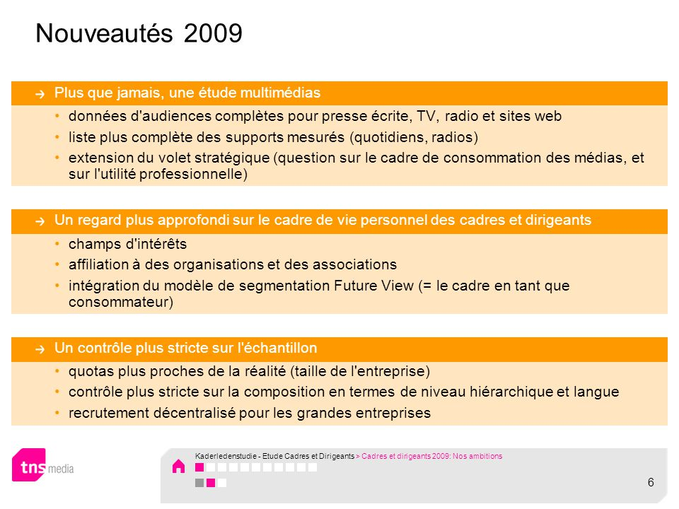 Comparison of the Readership Figures AIR (%)TOTAL (%) 20092007 20092007 MONTHLIES100 Kamers van Koophandel NL26.027.2=28.831.6= Bizz21.223.0=29.734.5\ KMO-PME Magazine (PME-KMO Magazine)18.215.7=21.121.3= Moneytalk17.7 NA 22.1 NA Industrie TM13.716.8\17.524.2\ Ondernemen13.312.3=15.215.1= Voka Tribune12.7 NA 15.2 NA Forward10.210.1=12.816.4\ Smart Business Strategies8.17.8=10.115.4\ Usine - Bedrijf 8.0 7.1 =11.7 15.6\ CCI Wallonie6.48.6 PC Magazine5.06.8=7.012.5\ Dynamiek - Entreprendre (CCI Bruxelles) 3.9 4.7= 5.2 8.0\ Universe: national Kaderledenstudie - Etude Cadres et Dirigeants > Evolutie resultaten 2007 versus 2009 87