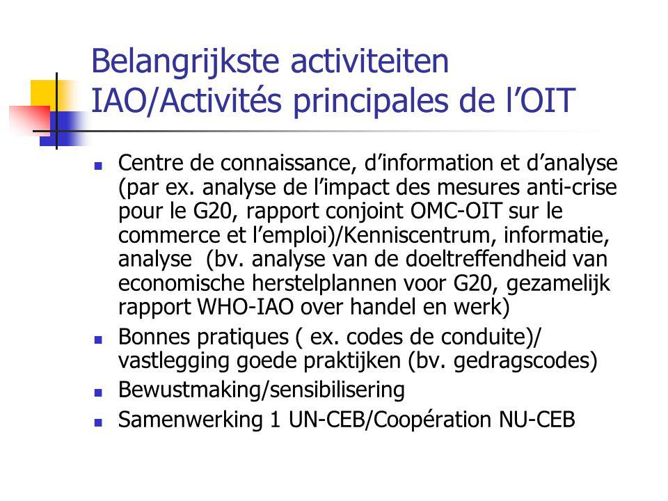 Belangrijkste activiteiten IAO/Activités principales de l'OIT Centre de connaissance, d'information et d'analyse (par ex. analyse de l'impact des mesu