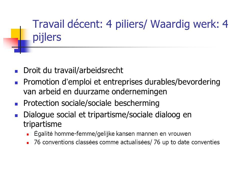 Travail décent: 4 piliers/ Waardig werk: 4 pijlers Droit du travail/arbeidsrecht Promotion d ' emploi et entreprises durables/bevordering van arbeid e