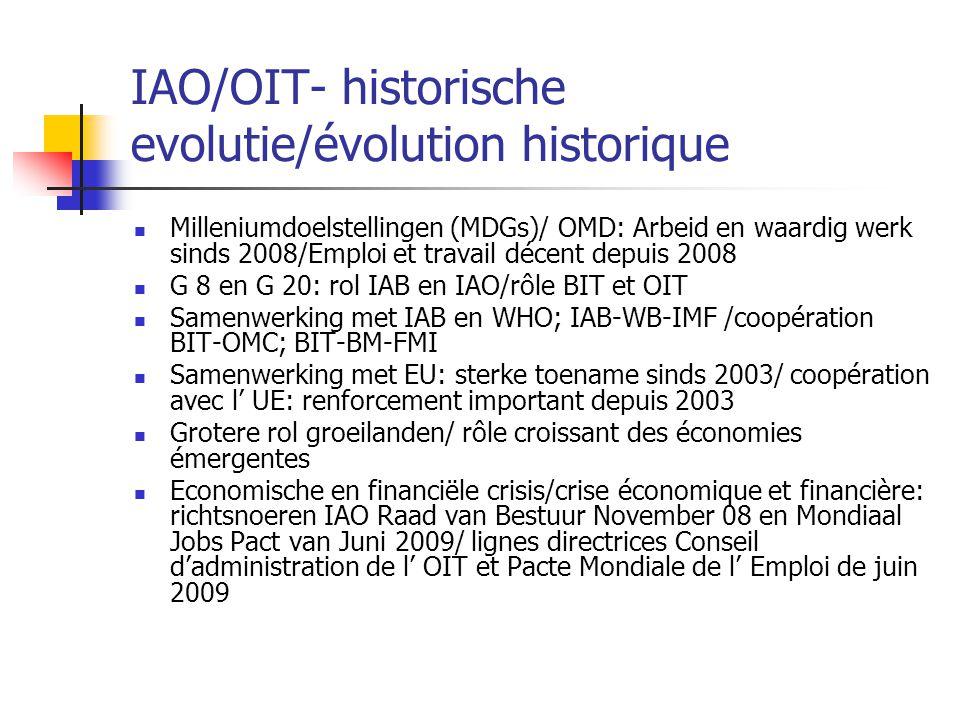 IAO/OIT- historische evolutie/évolution historique Milleniumdoelstellingen (MDGs)/ OMD: Arbeid en waardig werk sinds 2008/Emploi et travail décent dep