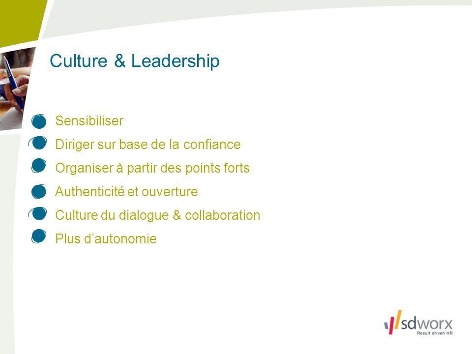 Culture & Leadership Sensibiliser Diriger sur base de la confiance Organiser à partir des points forts Authenticité et ouverture Culture du dialogue & collaboration Plus d'autonomie