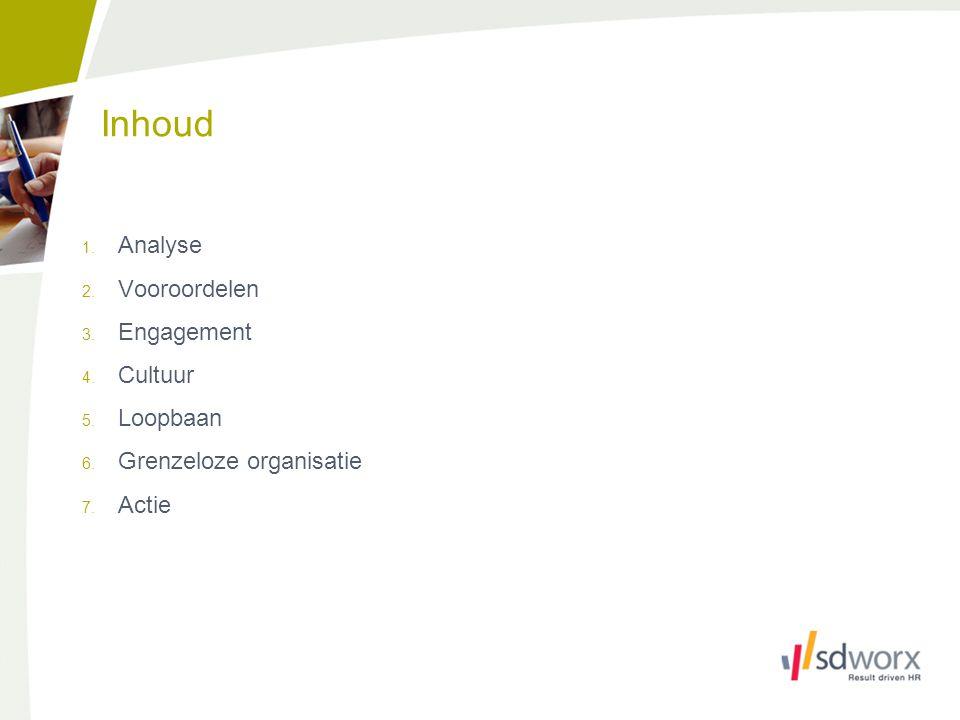 Inhoud 1. Analyse 2. Vooroordelen 3. Engagement 4.