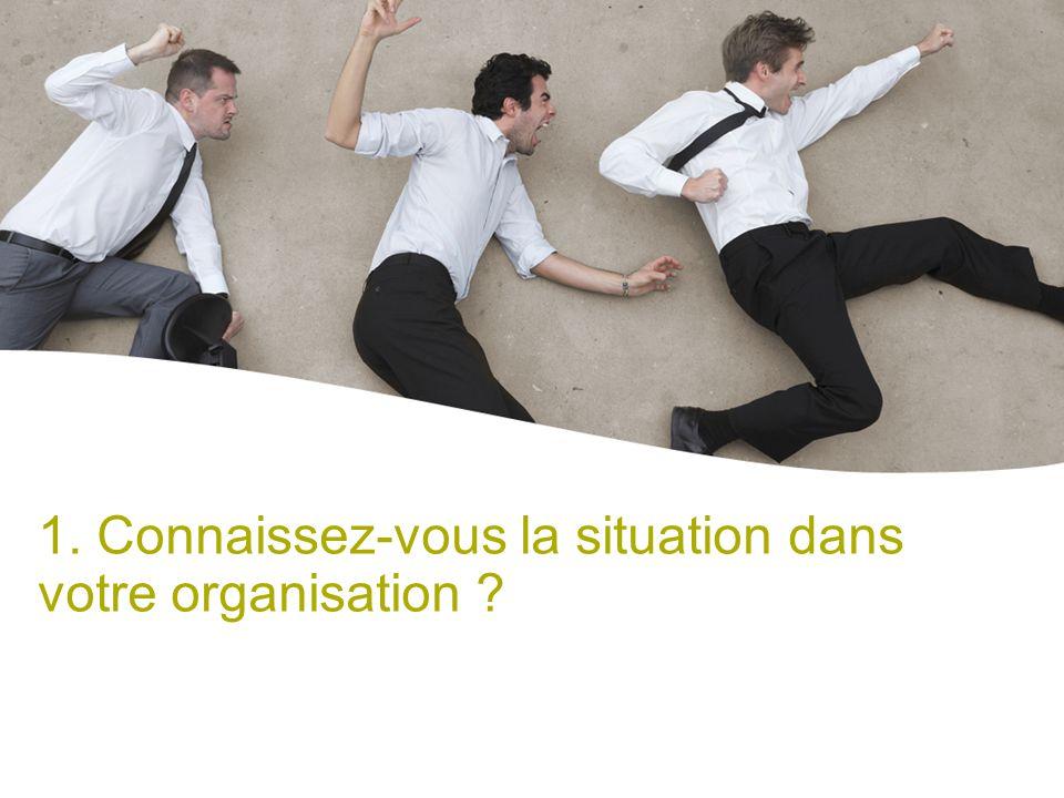 1. Perceptie van de werkvloer 1. Connaissez-vous la situation dans votre organisation ?