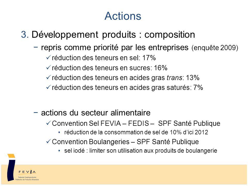 3. Développement produits : composition −repris comme priorité par les entreprises (enquête 2009) réduction des teneurs en sel: 17% réduction des tene