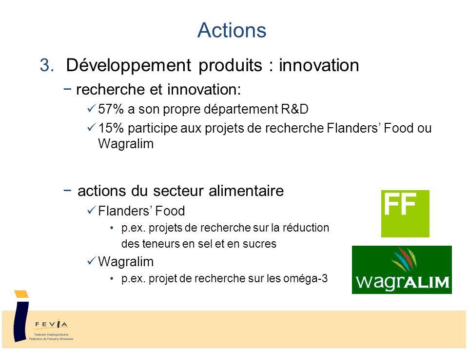3.Développement produits : innovation −recherche et innovation: 57% a son propre département R&D 15% participe aux projets de recherche Flanders' Food ou Wagralim −actions du secteur alimentaire Flanders' Food p.ex.