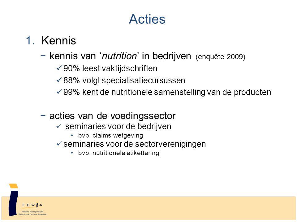 1. Kennis −kennis van 'nutrition' in bedrijven (enquête 2009) 90% leest vaktijdschriften 88% volgt specialisatiecursussen 99% kent de nutritionele sam
