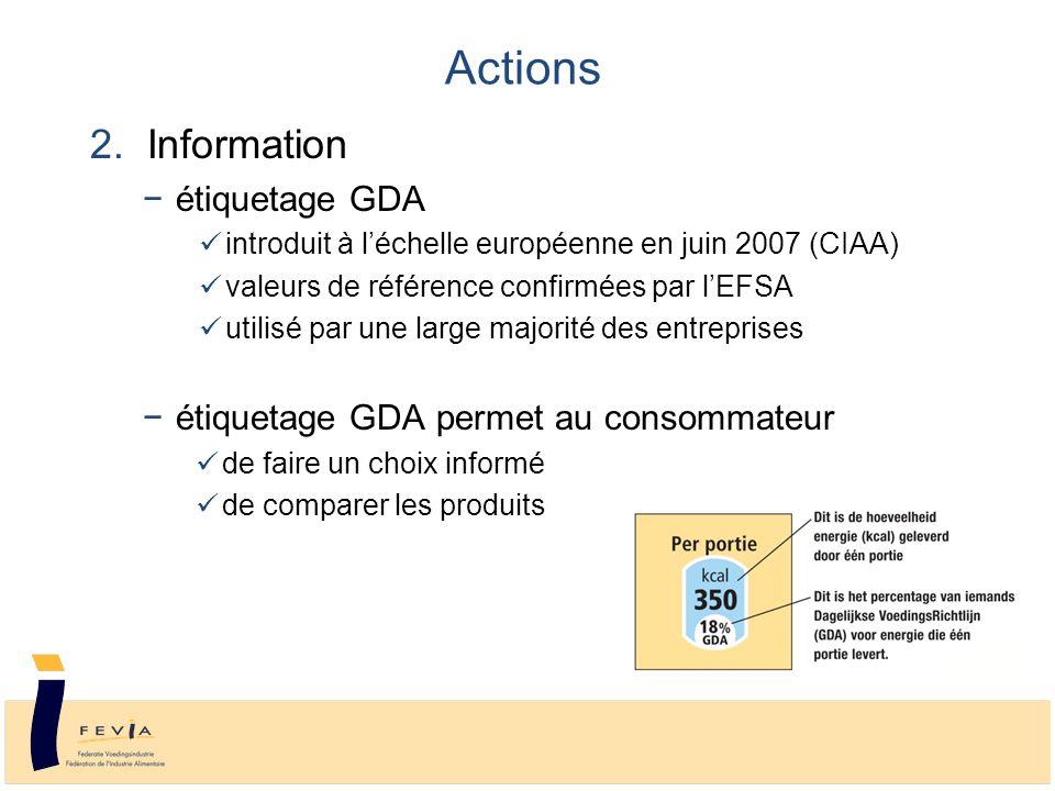 2. Information −étiquetage GDA introduit à l'échelle européenne en juin 2007 (CIAA) valeurs de référence confirmées par l'EFSA utilisé par une large m