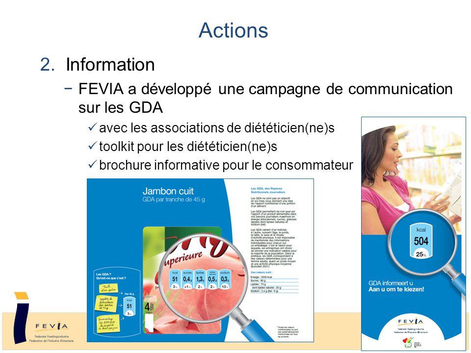 2. Information −FEVIA a développé une campagne de communication sur les GDA avec les associations de diététicien(ne)s toolkit pour les diététicien(ne)