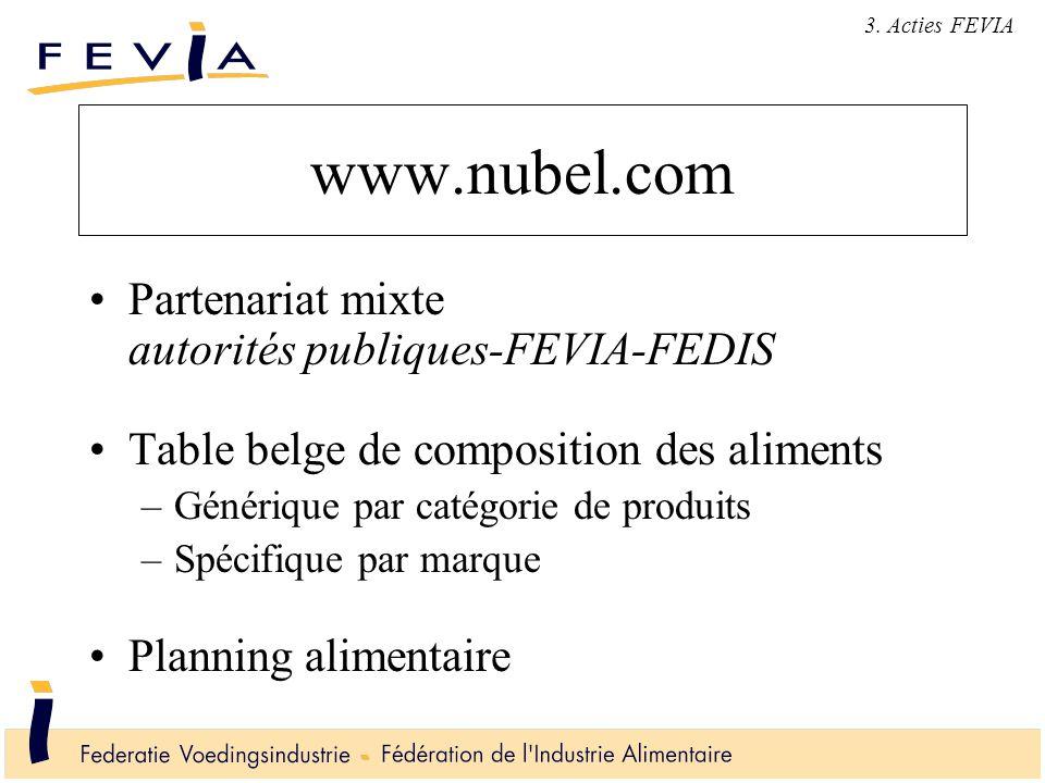 www.nubel.com Partenariat mixte autorités publiques-FEVIA-FEDIS Table belge de composition des aliments –Générique par catégorie de produits –Spécifique par marque Planning alimentaire 3.