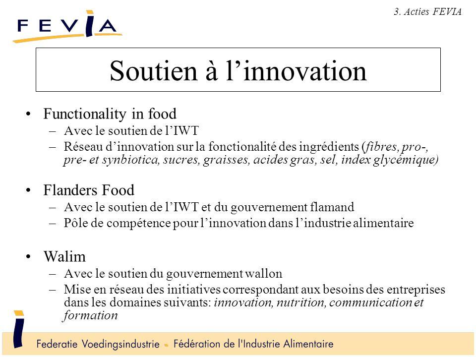 Soutien à l'innovation Functionality in food –Avec le soutien de l'IWT –Réseau d'innovation sur la fonctionalité des ingrédients (fibres, pro-, pre- et synbiotica, sucres, graisses, acides gras, sel, index glycémique) Flanders Food –Avec le soutien de l'IWT et du gouvernement flamand –Pôle de compétence pour l'innovation dans l'industrie alimentaire Walim –Avec le soutien du gouvernement wallon –Mise en réseau des initiatives correspondant aux besoins des entreprises dans les domaines suivants: innovation, nutrition, communication et formation 3.