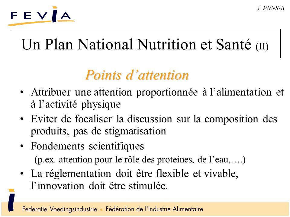 Un Plan National Nutrition et Santé (II) Attribuer une attention proportionnée à l'alimentation et à l'activité physique Eviter de focaliser la discussion sur la composition des produits, pas de stigmatisation Fondements scientifiques (p.ex.