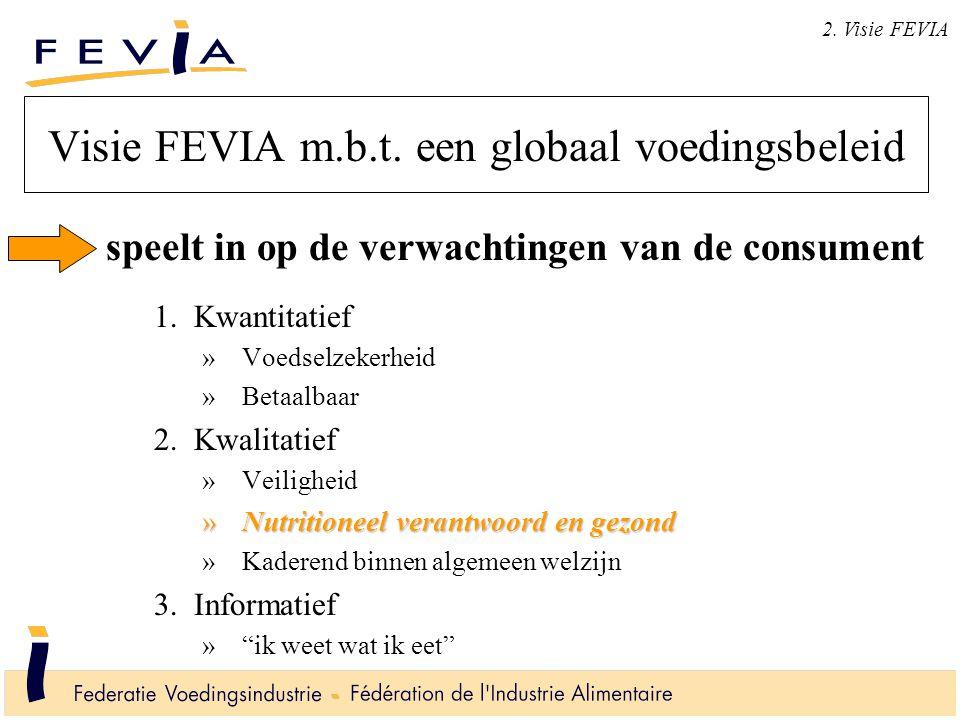 Visie FEVIA m.b.t. een globaal voedingsbeleid speelt in op de verwachtingen van de consument 1.Kwantitatief »Voedselzekerheid »Betaalbaar 2.Kwalitatie