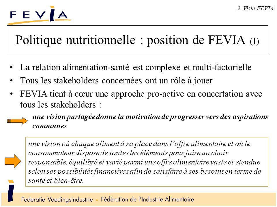 Politique nutritionnelle : position de FEVIA (I) 2. Visie FEVIA une vision où chaque aliment à sa place dans l'offre alimentaire et où le consommateur