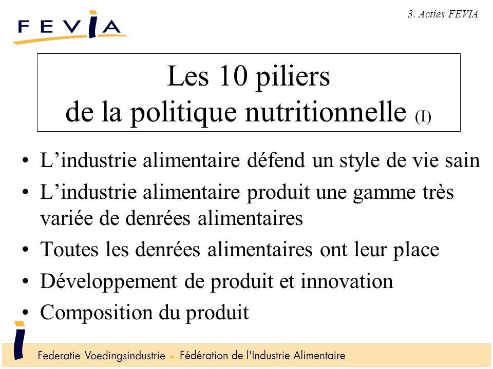 Les 10 piliers de la politique nutritionnelle (I) L'industrie alimentaire défend un style de vie sain L'industrie alimentaire produit une gamme très variée de denrées alimentaires Toutes les denrées alimentaires ont leur place Développement de produit et innovation Composition du produit 3.