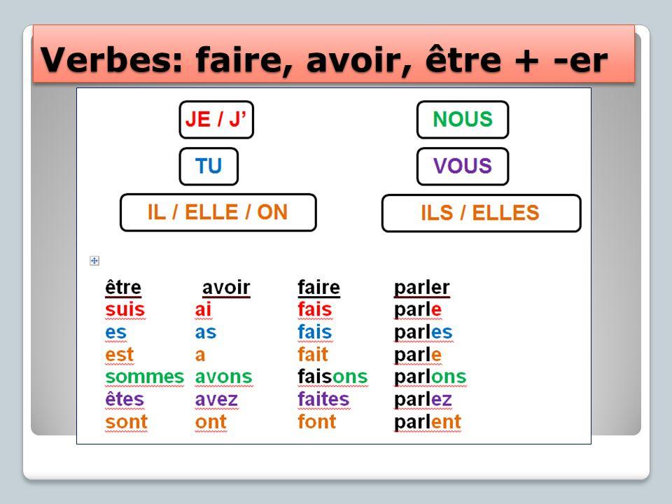 Vertaal de zinnen in het Frans: 1.Gerrit heeft een rode auto.