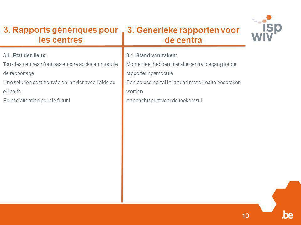 10 3. Rapports génériques pour les centres 3. Generieke rapporten voor de centra 3.1. Etat des lieux: Tous les centres n'ont pas encore accès au modul