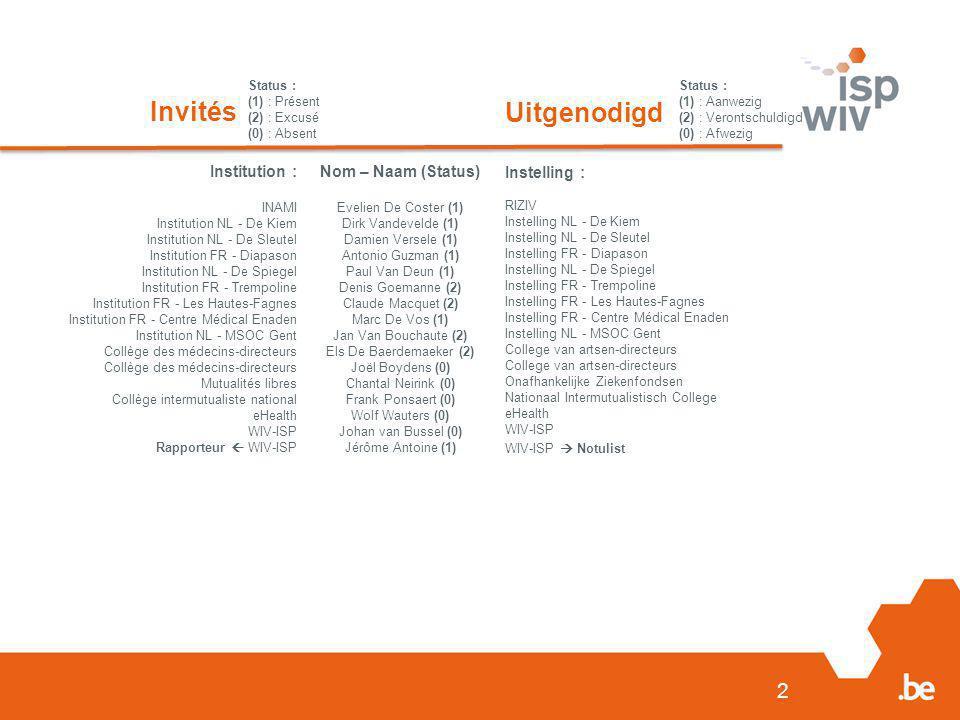 2 Invités Uitgenodigd Institution : INAMI Institution NL - De Kiem Institution NL - De Sleutel Institution FR - Diapason Institution NL - De Spiegel I